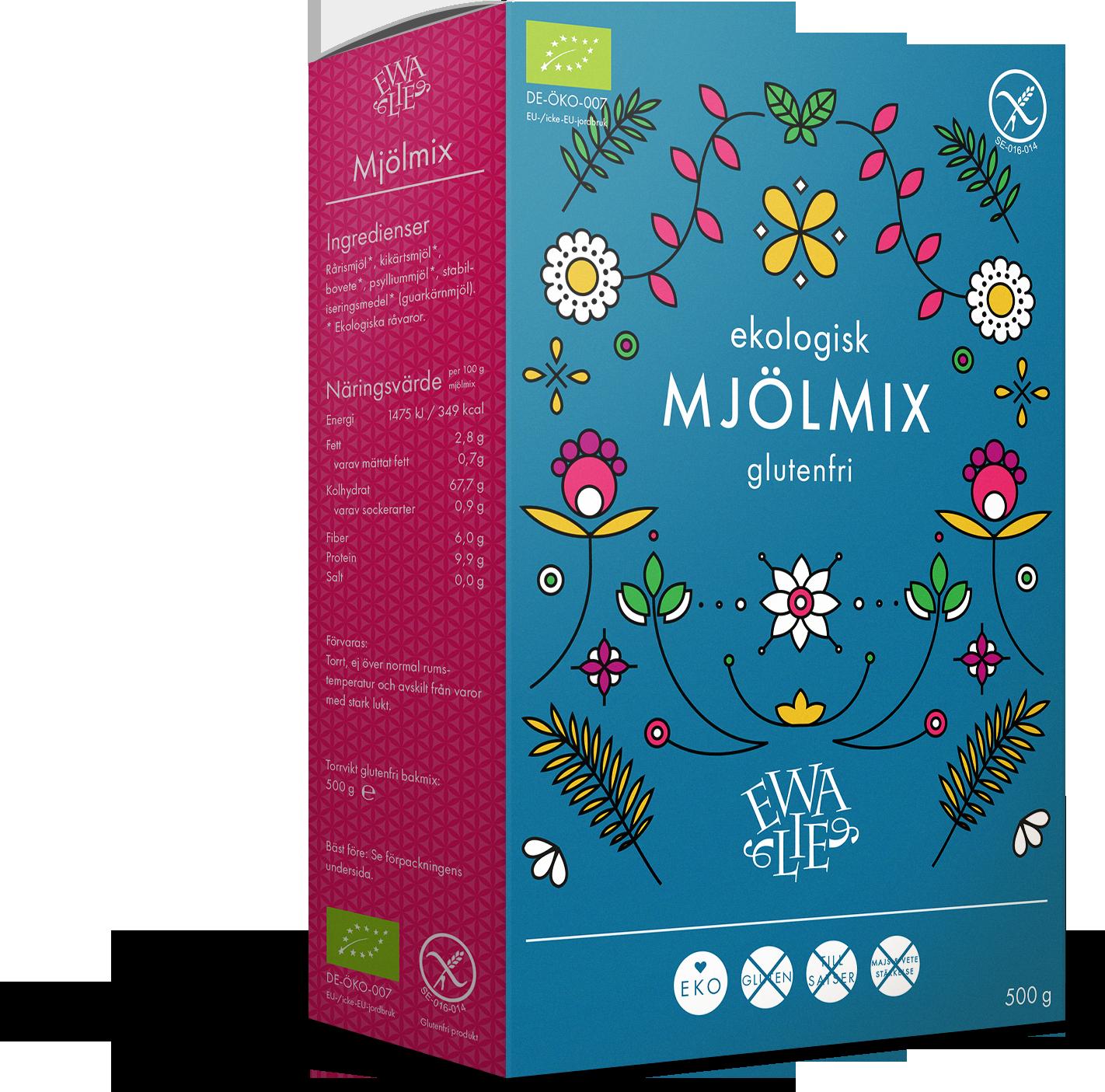 mjölmix_mockup_transparent